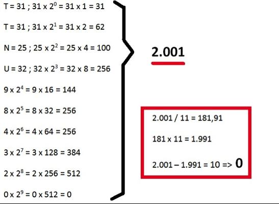 Cálculo numero de identificador
