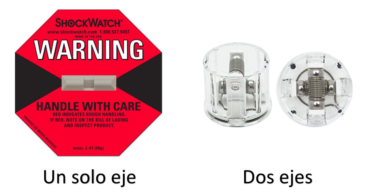 Detectores de impacto