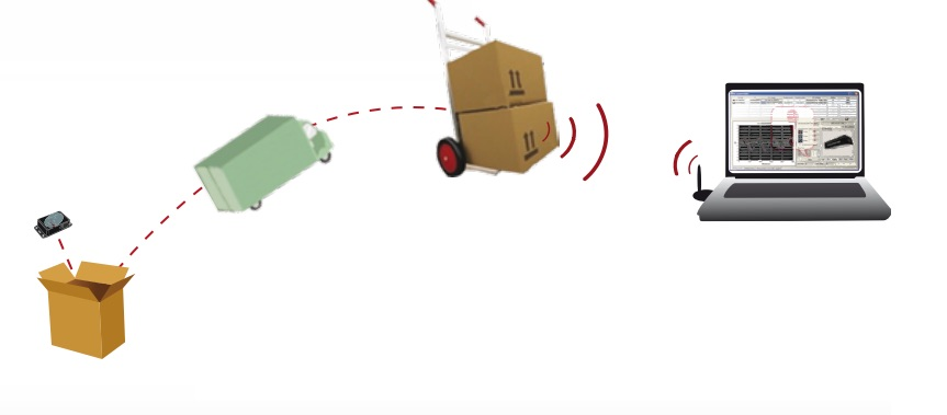 detectores de impacto digitales