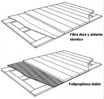 Embalaje de madera polipropileno